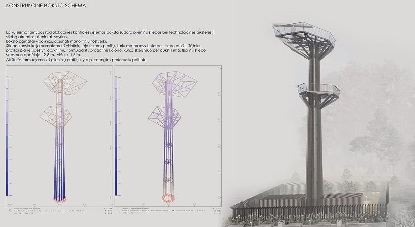 Radaro bokšto Smiltynėje architektūrinė koncepcija